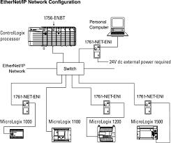 micrologix 1000 wiring diagram diagram wiring diagrams for diy