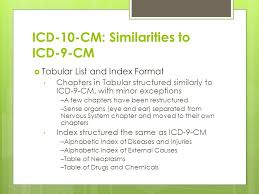 Icd 9 To Icd 10 Conversion Table by Introduction To Icd 10 Cm Ppt Download