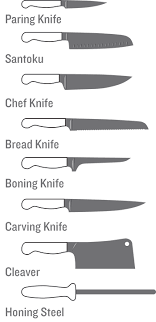 kitchen knives names different types of kitchen knives a simple guide to the