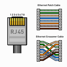 wiring diagram for ethernet cat wall within rj45 module
