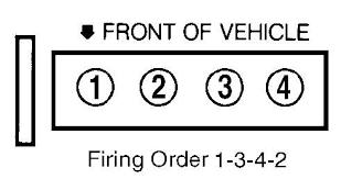 2000 pontiac sunfire firing order diagram questions with