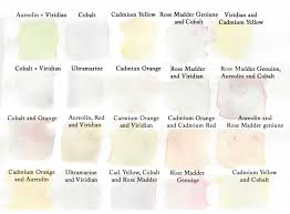 watercolor 101 terrece beesley