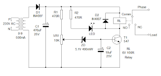 over voltage protection basics electrical short circuit prevention