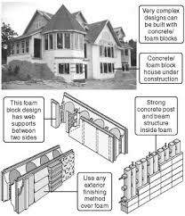 Building A Concrete Block House 746 Concrete Foam Block Houses Are Efficient Strong Secure Quiet