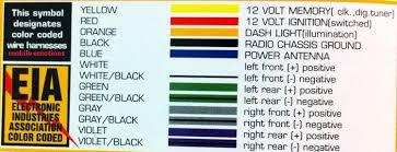 diagrams 568660 chevy cavalier stereo wiring diagram u2013 2000 chevy