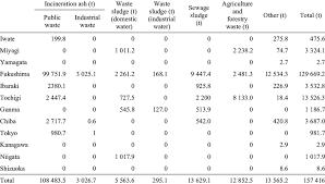 net pattern dec 2014 4 4 current status of designated waste as of december 2014 186