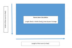 Square Feet Calc How To Calculate Square Footage Of A Room U2013 Passion For Home