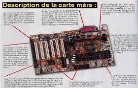 ran d ordinateur bureau en gros memoire les causes des pannes et problèmes des ordinateurs