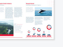 island brochure template brochure layout for a clean energy company 2 by studio jq dribbble