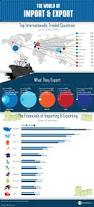 54 best infographics images on pinterest infographics economics