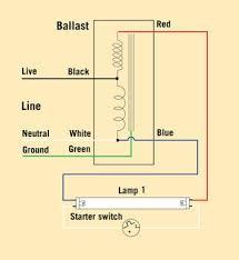 fluorescent ballasts part one