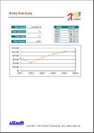 Microsoft Excel Report Templates Free Excel Report Sle Monthly Sales 2