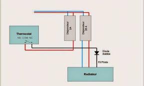 quel radiateur choisir pour une chambre déco quelle radiateur electrique 38 avignon quelle radiateur