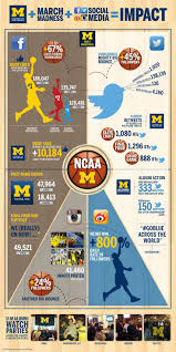 283 best to the victors images on pinterest go blue michigan