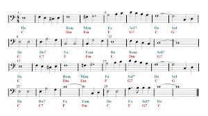 white christmas christmas song cello sheet music guitar