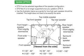 home theater speaker layout dts x is now available on select a v receivers from denon and marantz