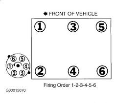 nissan frontier 3 engine diagram mini cooper countryman engine