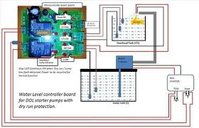 automatic water level controllers wholesale sellers from coimbatore