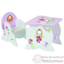 bureau winnie ensemble table et 2 chaises winnie l ourson room studio 866172 de