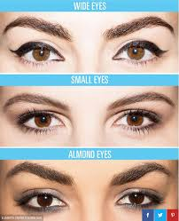asymmetrical eyes if one is slightly larger than the other you 39 ll want to use eye shapes google search makeup designs