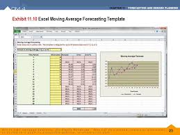 Demand Forecasting Excel Template by Forecasting And Demand Planning Ppt