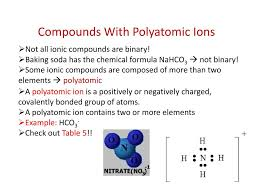 periodic table with polyatomics images periodic table images