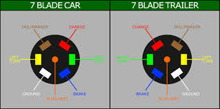 7 blade trailer wiring diagram 62 on one wire