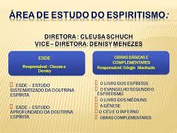 Conhecido Multiplicadores Inter Regionais REFLETINDO SOBRE UNIÃO E  @TX41