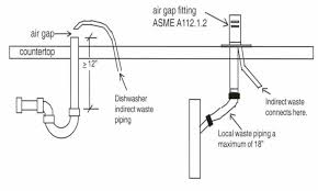 Air In Kitchen Faucet Faucet Design Air Gap Faucet Installation How To Change A