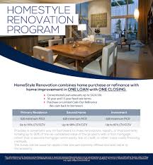 home renovation loan purchasing or refinancing with the homestyle renovation program