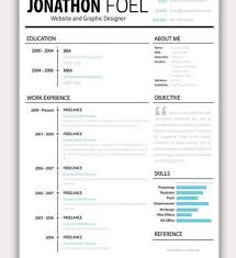 Creative Resume Examples by Unusual Idea Creative Resume Examples 16 Download 35 Free Cv