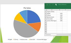 how to embed excel files and link data into powerpoint