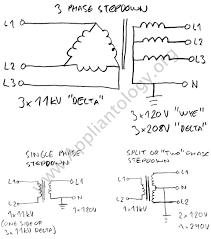 explanation of 120v single phase 240v split phase and 208v 3