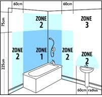 simple 50 bathroom light regs design decoration of bathroom zones