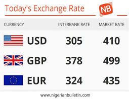 bureau de change dollar 13 04 2016 today s naira rate against the dollar pounds and