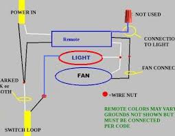 hunter ceiling fan remote wiring instructions integralbook com