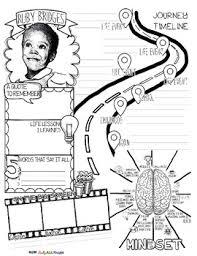 bridges women u0027s history biography timeline sketch notes poster