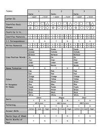 preschool report card template homeschool report card template new preschool assessments lovely