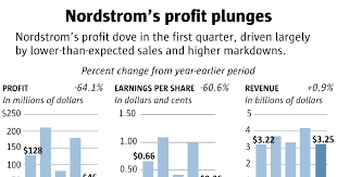 Nordstrom Help Desk Number Nordstrom Profit Plunges As Mall Stores Struggle The Seattle Times
