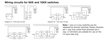 electrical why would a replacement 3 way light switch cause the