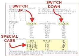carling rocker switches par number guide rocker switch pros