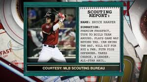 check out these never before seen amateur scouting reports of