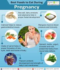 the 15 best foods to eat during pregnancy organic facts