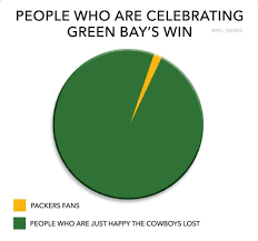 dallas cowboys memes best funny memes after packers loss heavy