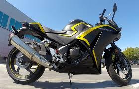 brand new honda cbr 2015 honda cbr300r review at revzilla com youtube