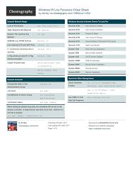 Netstat Flags Windows Ir Live Forensics Cheat Sheet By Koriley Download Free