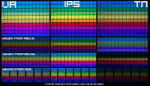 best ps4 deals black friday reddit first 4k 144hz ips monitor asus swift pg27uq monitors