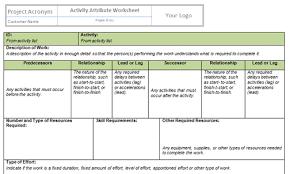 estimate costs templates project management templates