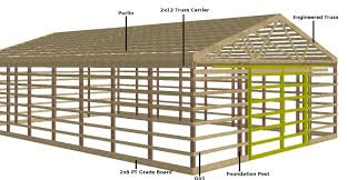 Gambrel Pole Barn by Scenic Pole Barn Framing With Pole Barn Home Plans Pole Barns As