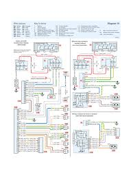 wiring diagram stereo peugeot 206 wiring diagram